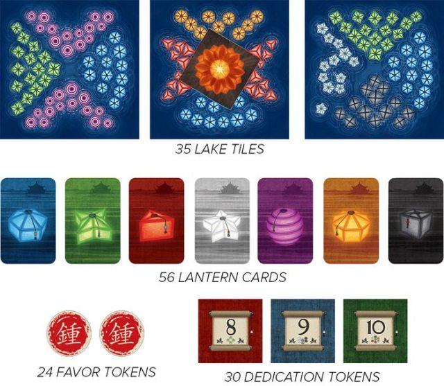Lanterns Components