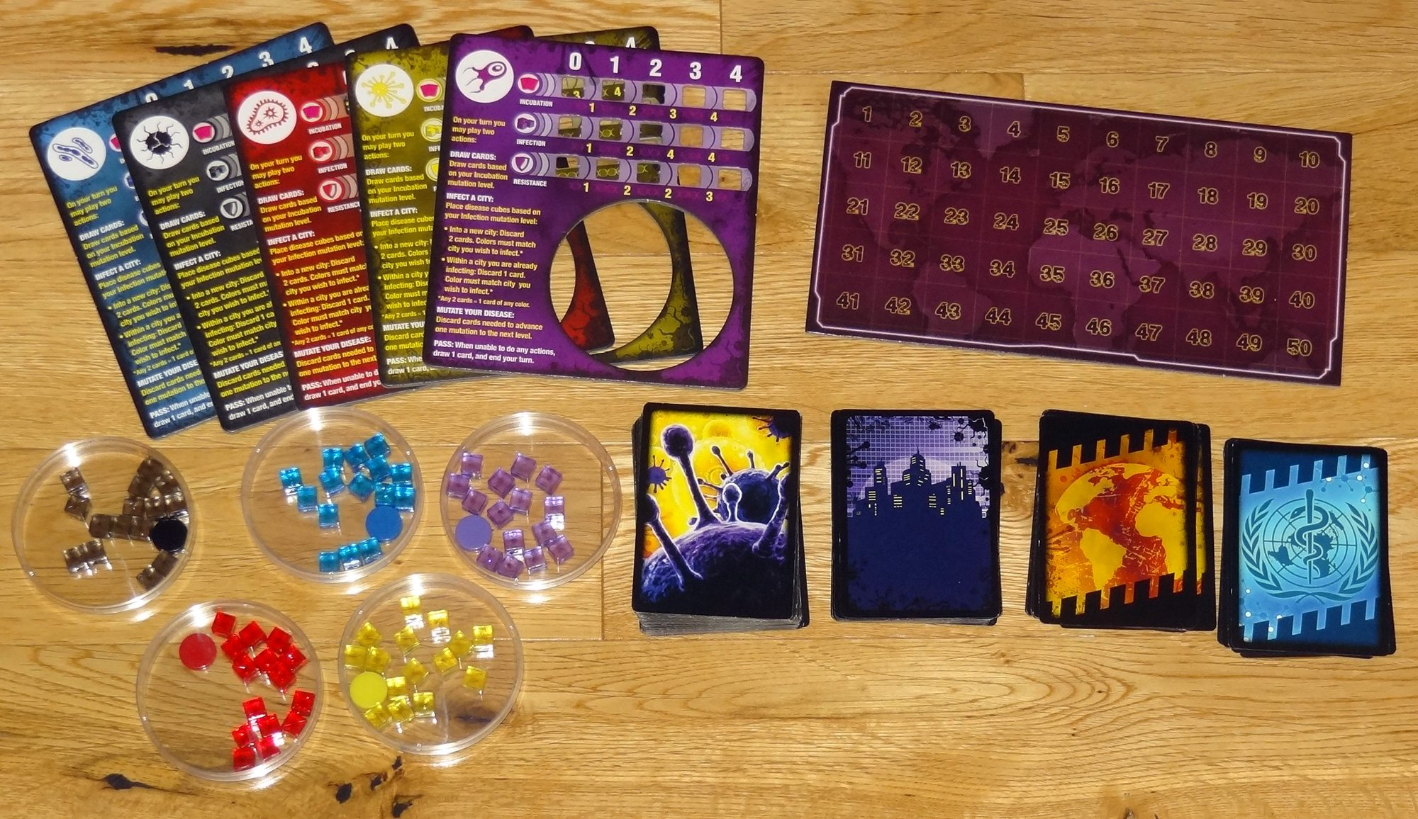 Pandemic Contagion components