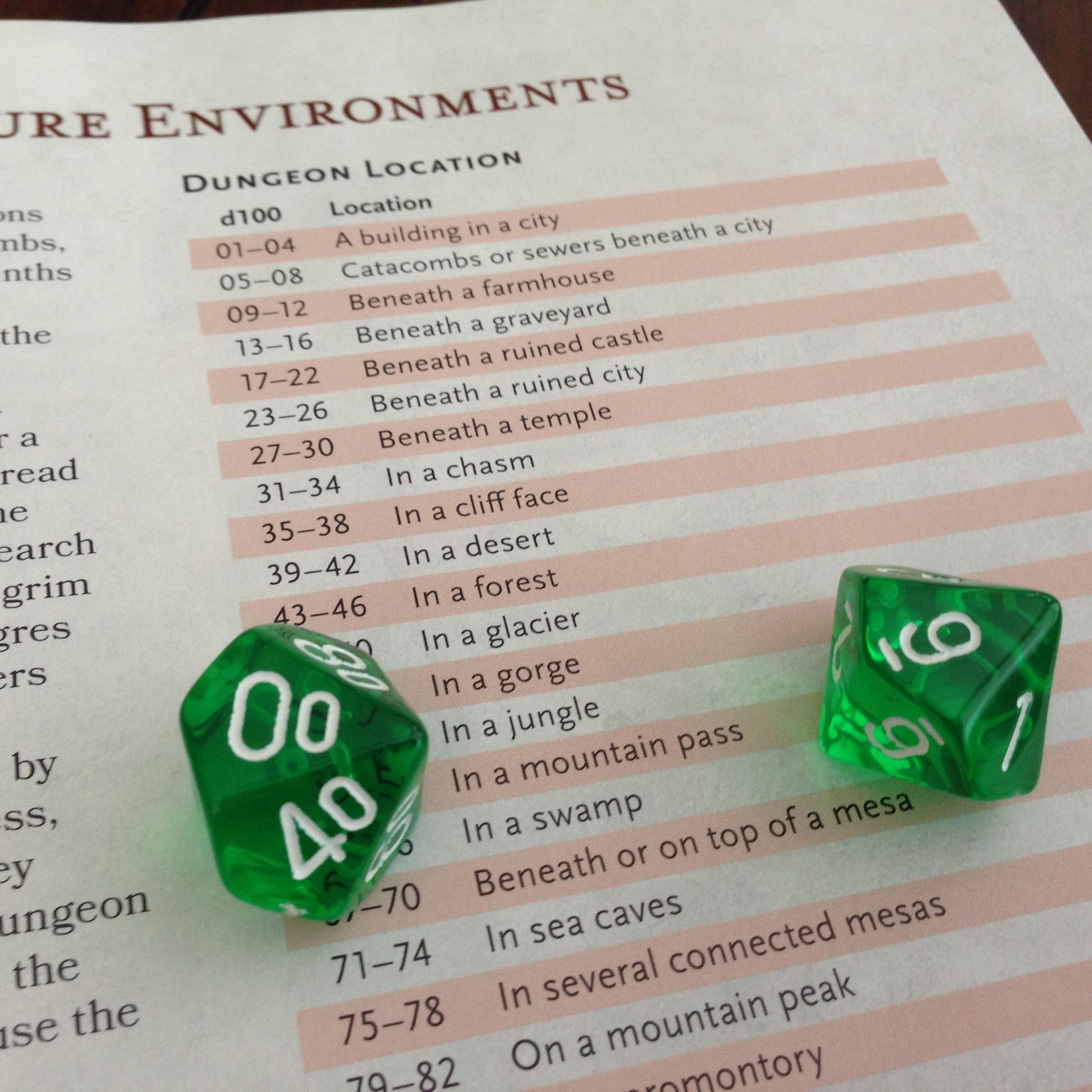 Roll an Adventure Using the 5e Dungeon Master's Guide - Part I - GeekDad