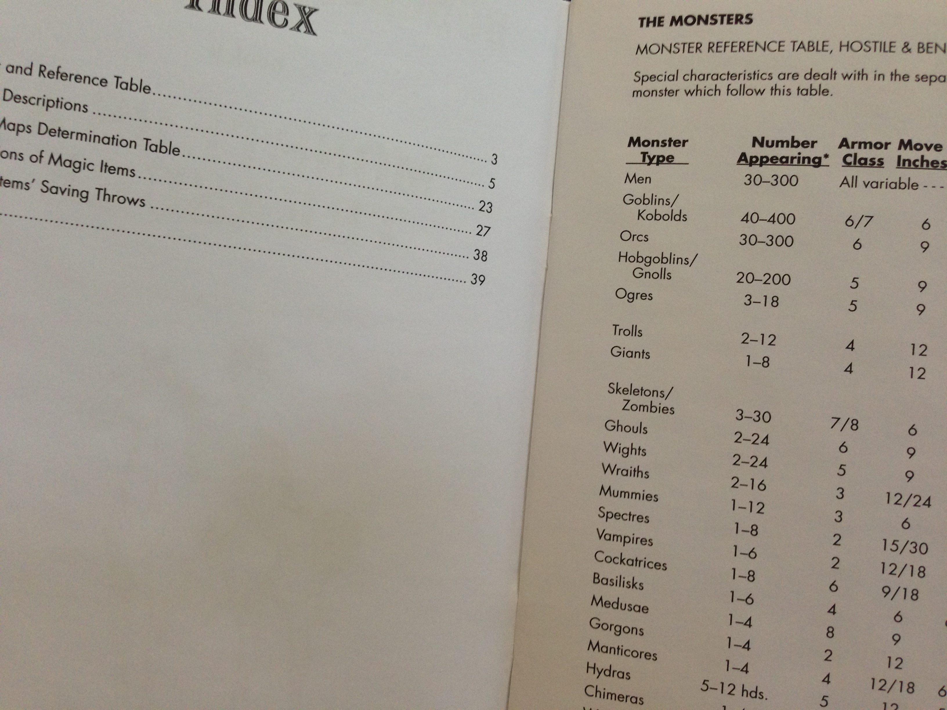 OD&D Monster Chart