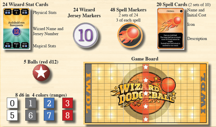 Wizard Dodgeball components