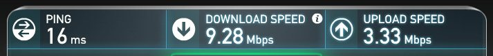 internet speed test: speeds doubled!