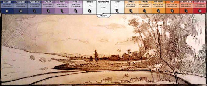 Evolution Climate Track