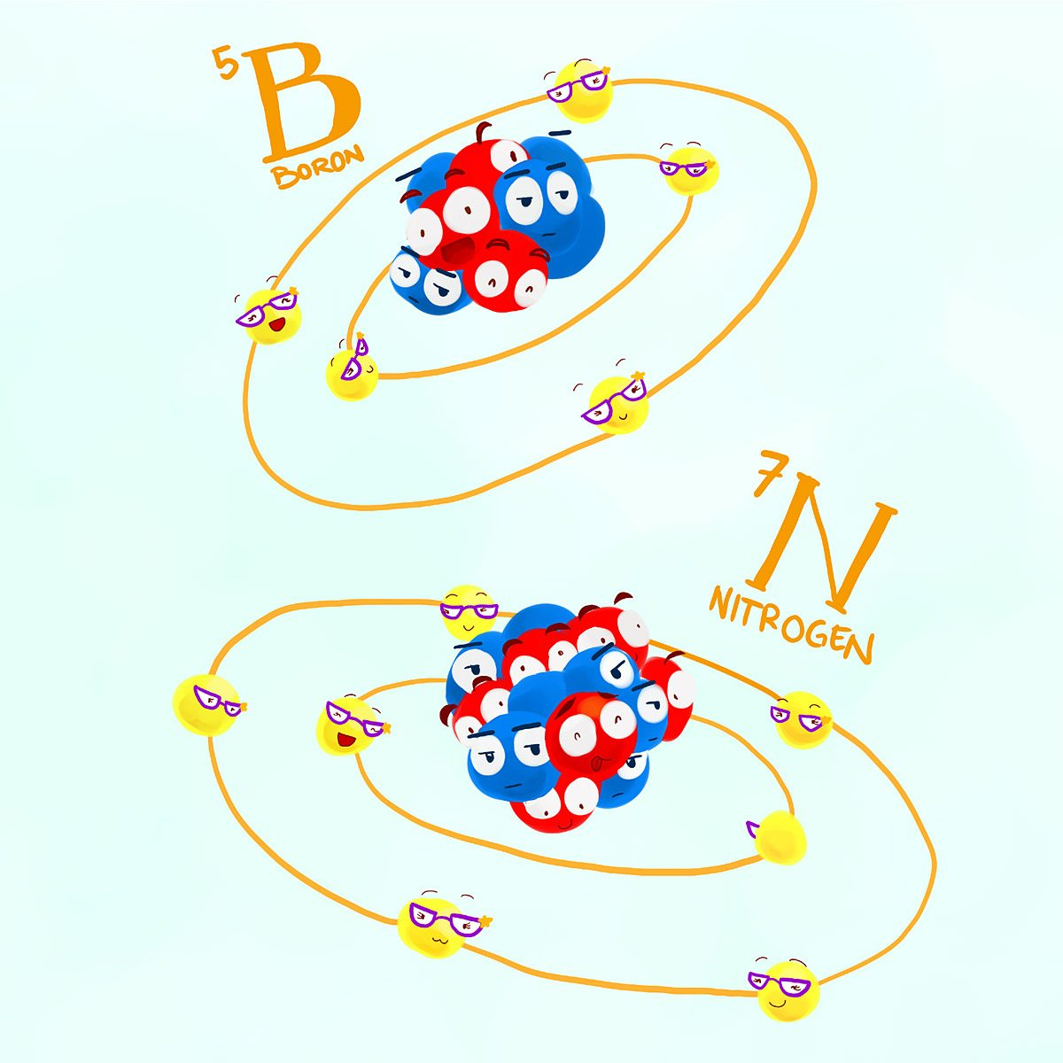 Protons and Neutrons plus Electrons