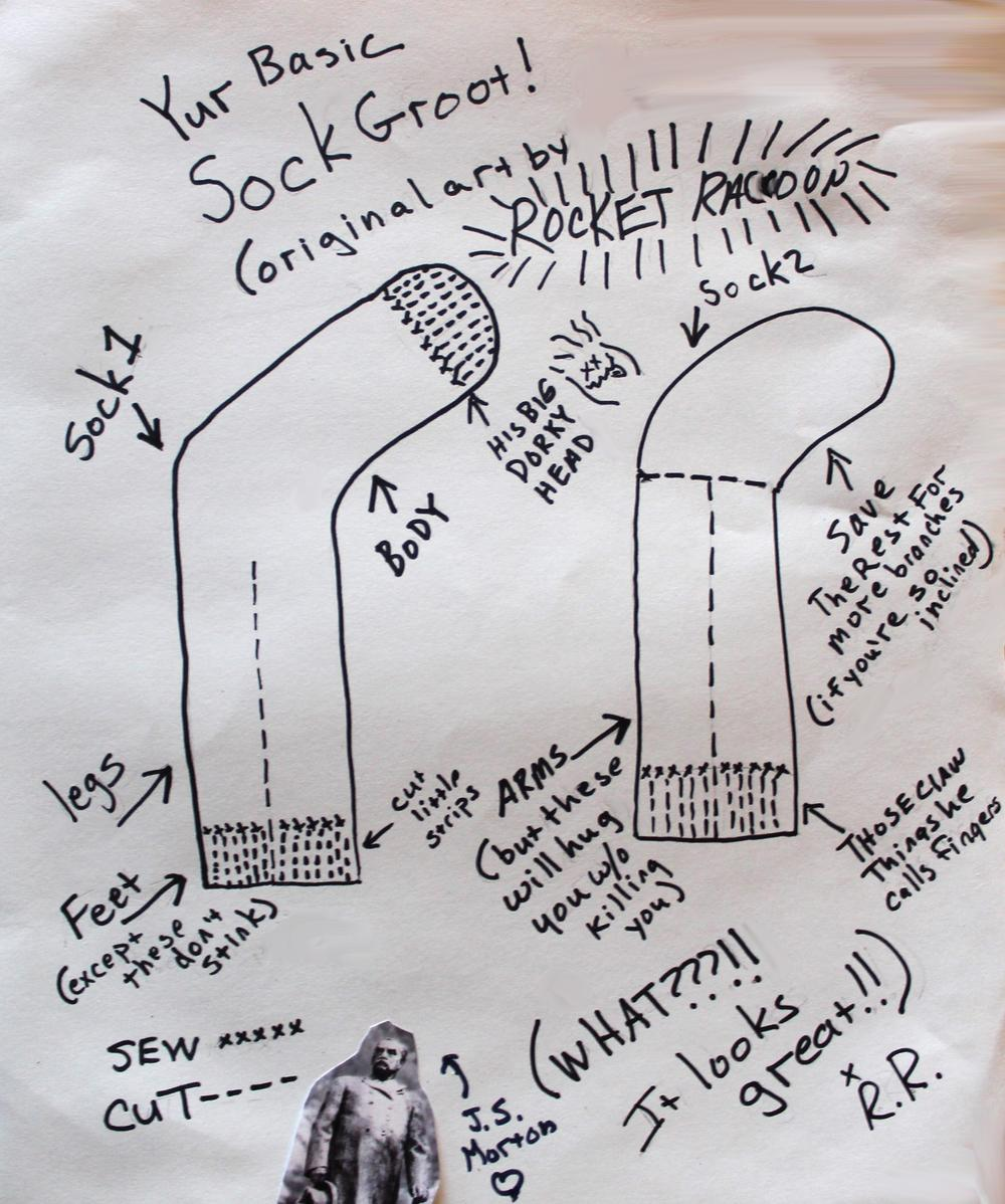 Rocket's very detailed guide for cutting your Sock Groot.