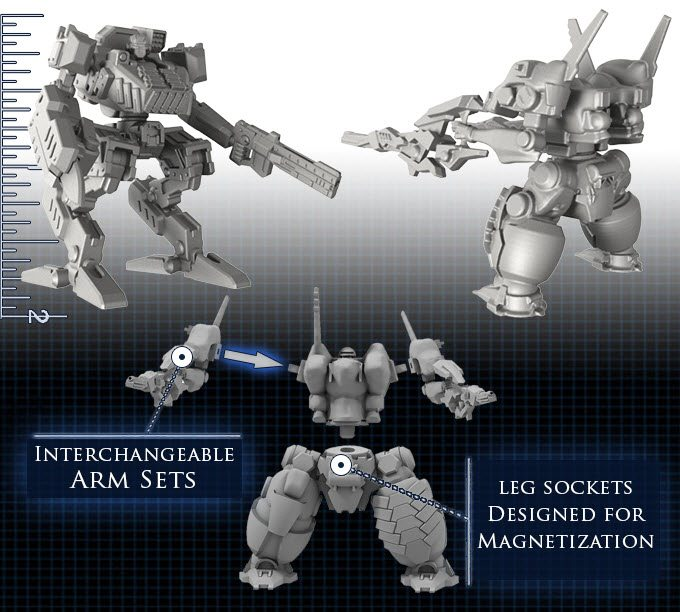 Armored Core RTS Modular Models
