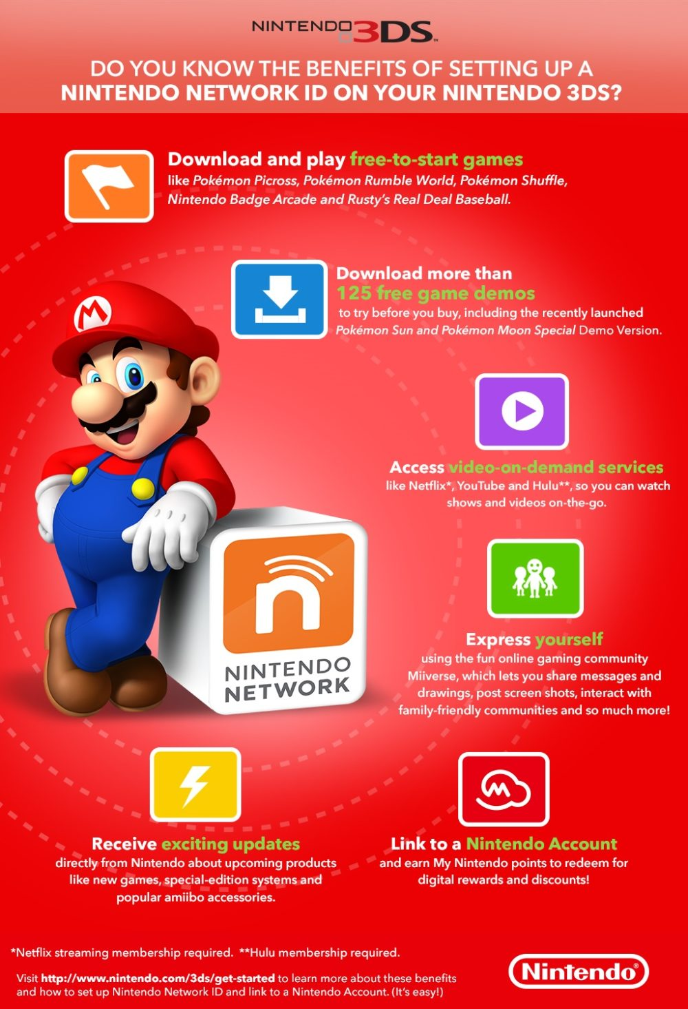 The Benefits of a Nintendo Network ID - GeekDad