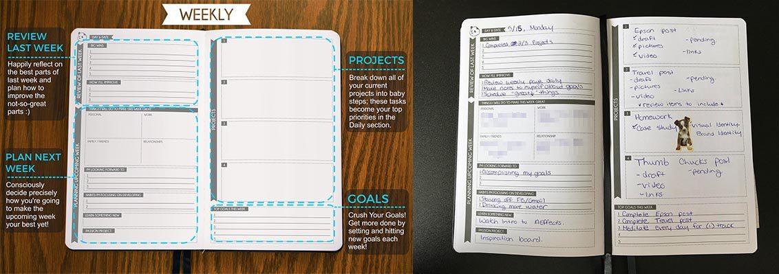 Panda Planner weekly page layout  Image: Dakster Sullivan