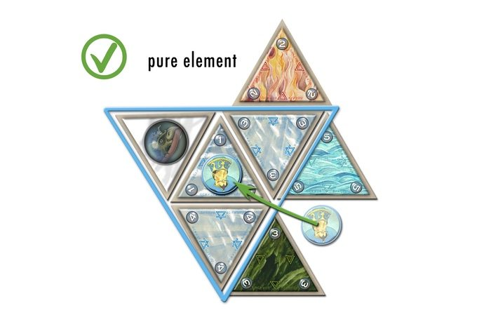Distilling a purified element