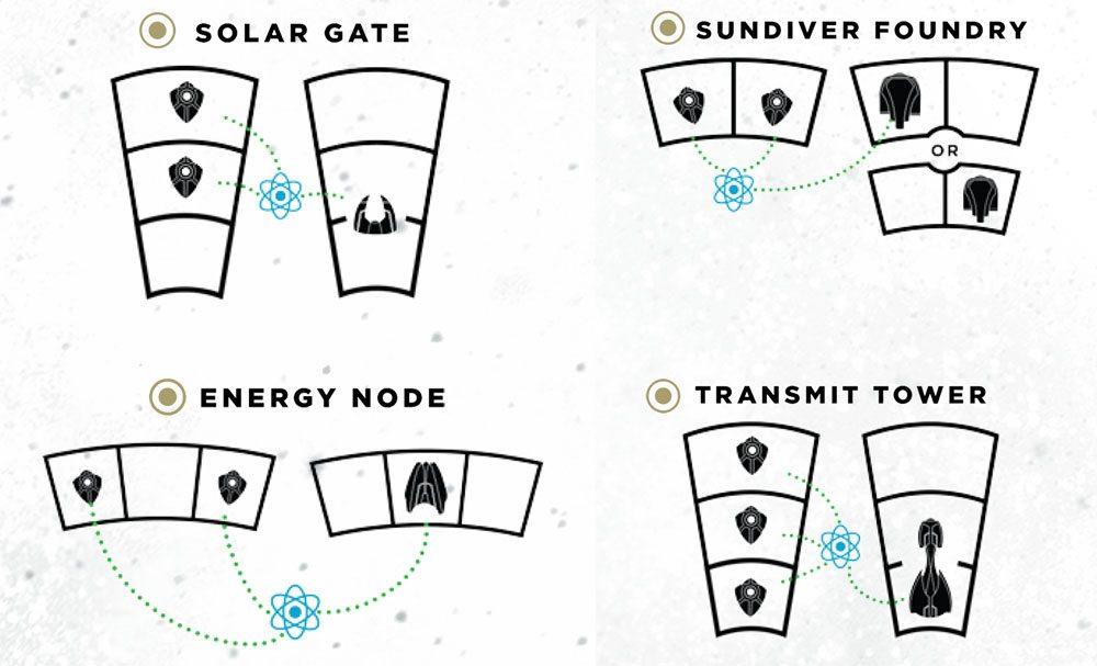 Sol Conversion
