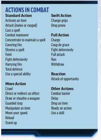 Actions in 'Starfinder'