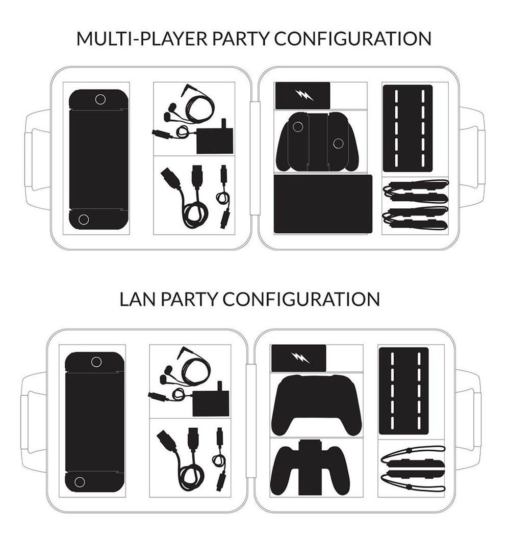 multiplayer pro configurations