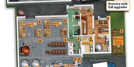 Run Your Own Craft Brewery in Brew Crafters Board Game
