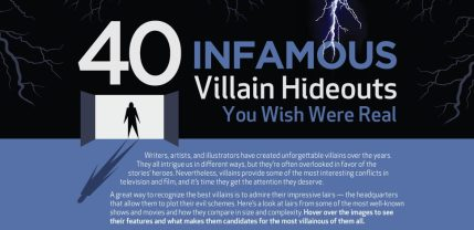 Sizing Up 40 Iconic Villain Hideouts