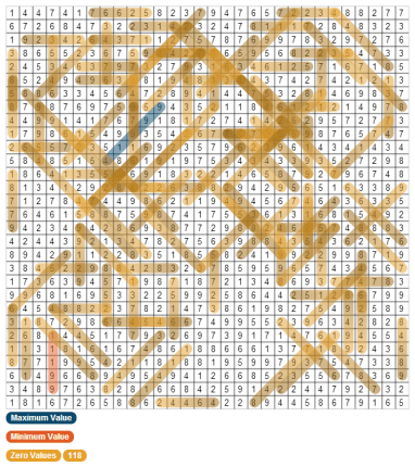 GeekDad Puzzle of the Week Solution – Functional Numeric Wordsearch