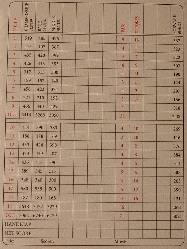 BostonGC-Scorecard.jpg