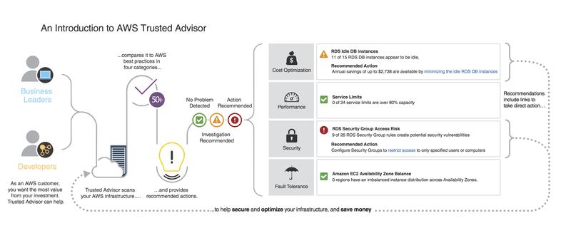 Website Vulnerability Scanner