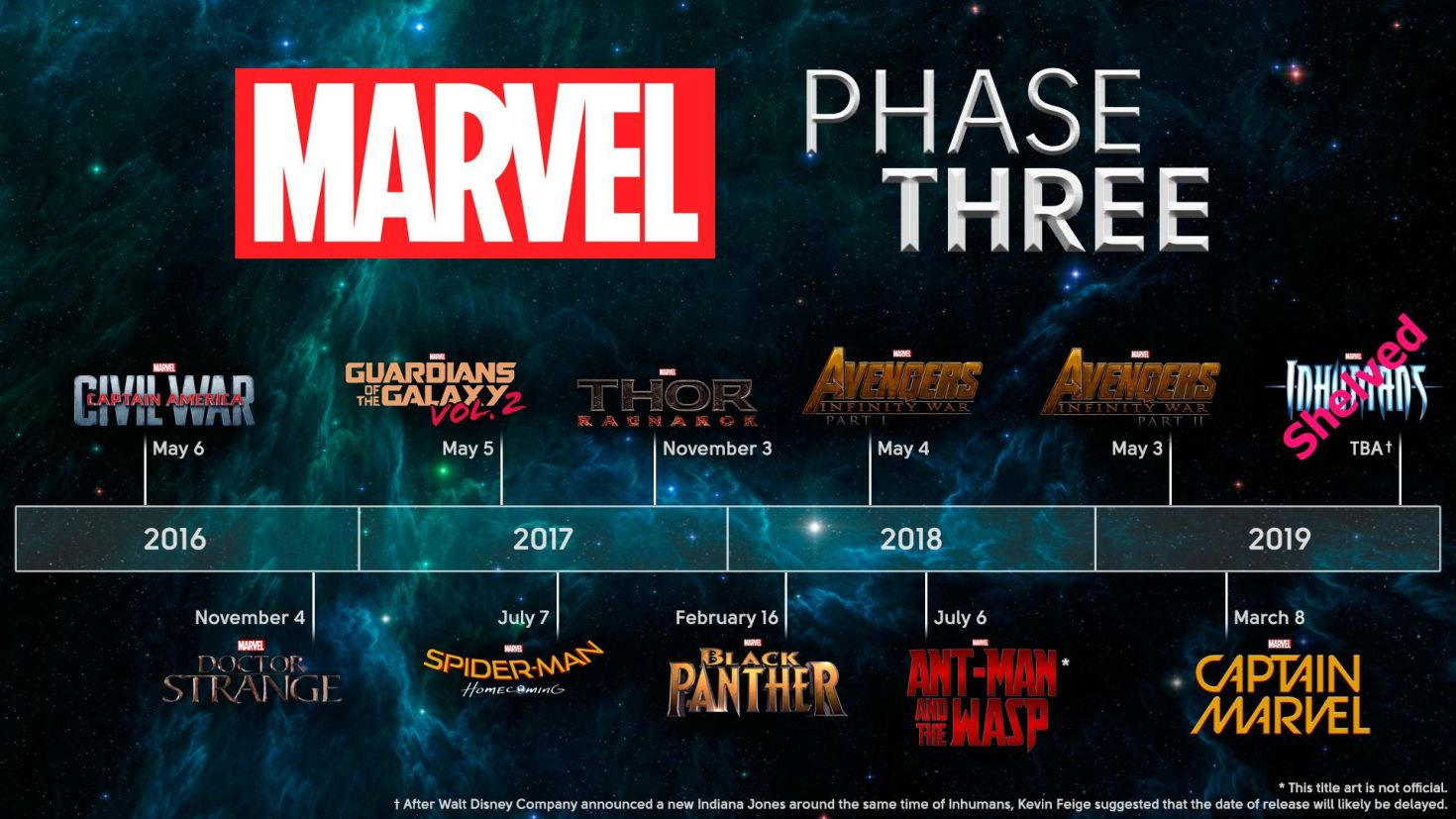 Ep. #07 – MCU's Phase 3