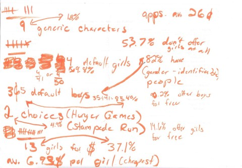 An early draft of Maddie's calculations. Image source: Maddie Messer.