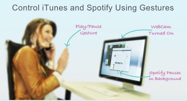 Flutter controla iTunes/Spotify con Gestos