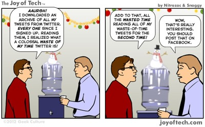 Historial de Tweets