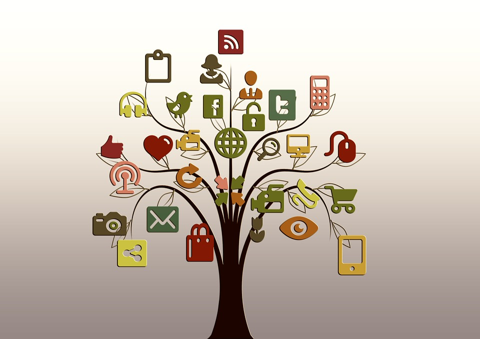 social media marketin