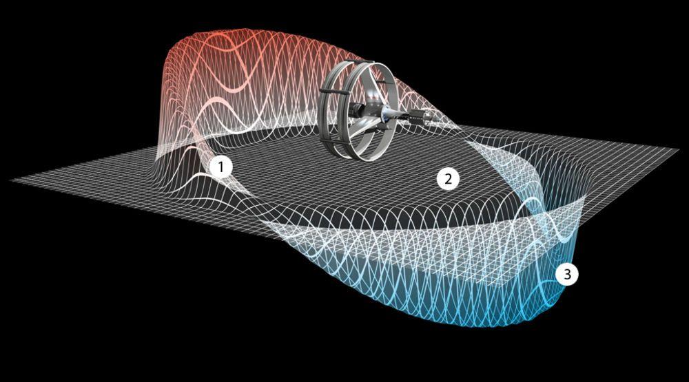 Gravitational Wave