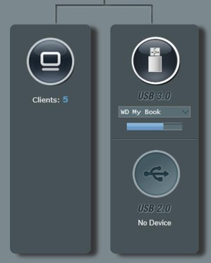 usb and clients