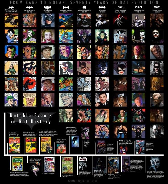 Batman-infographic4