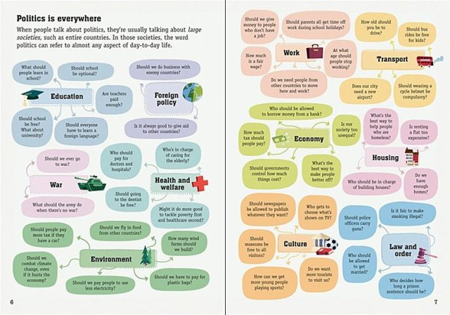 'Politics for Beginners' Page Spread 2, Image: Usborne