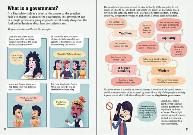 'Politics for Beginners' Page Spread, Image: Usborne