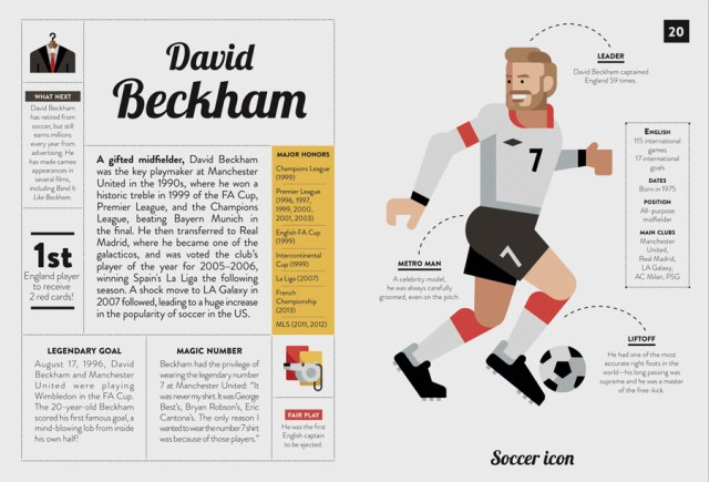 David Beckham in 40 Inspiring Icons Soccer Stars, Image: Wide Eyed Editions