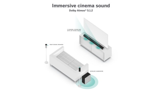 Immersive Cinema Sound \ Image: Vizio