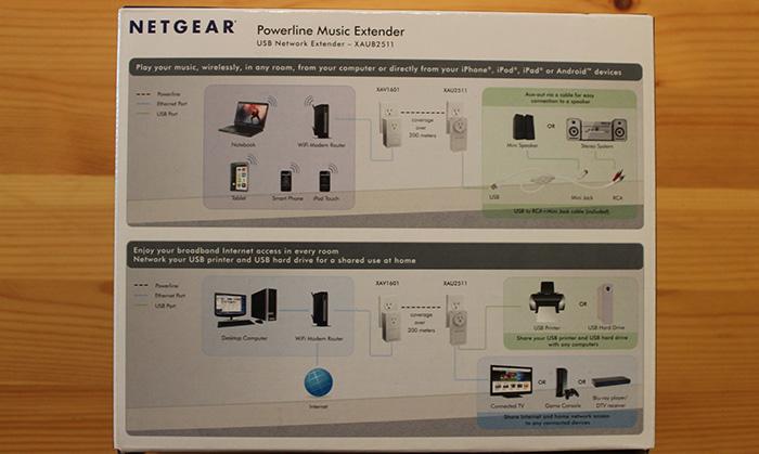 Netgear Powerline Music Extender system