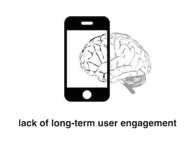 QSEU14 Breakout: The Future of Behavior Change
