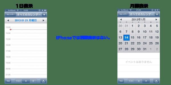 iphoneのカレンダー表示