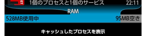 106SHのRAM