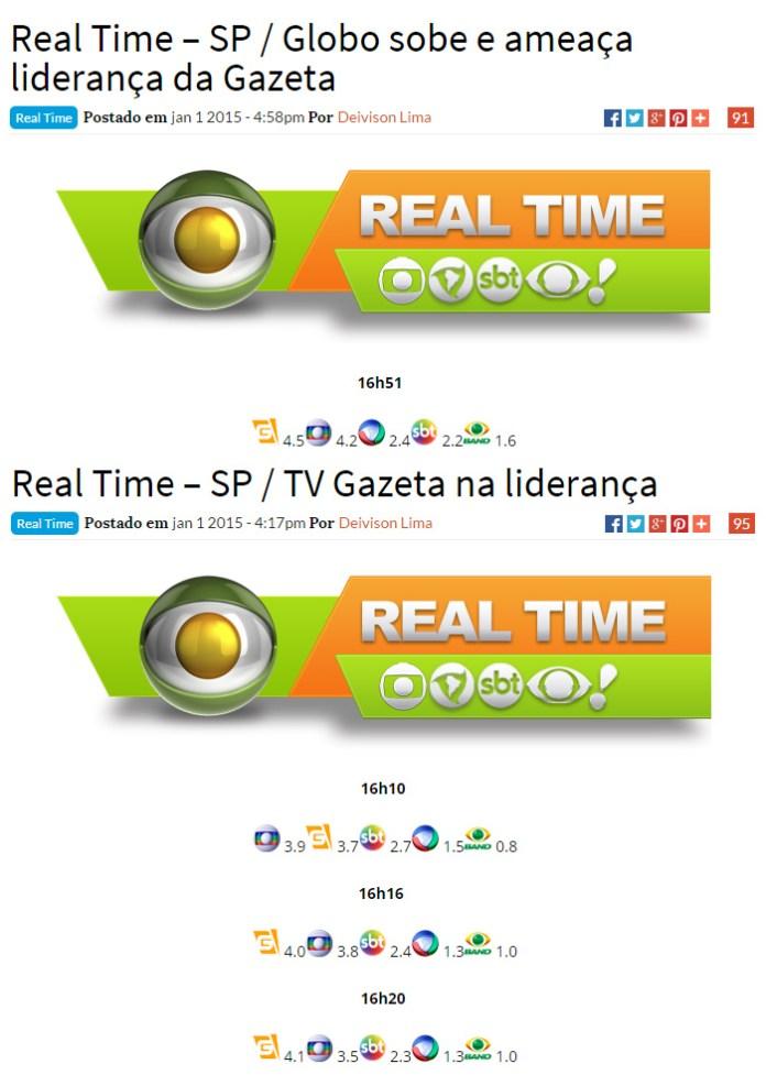 tv-foco-gazeta-primeiro-lugar-ibope-real-time-blog-geek-publicitario