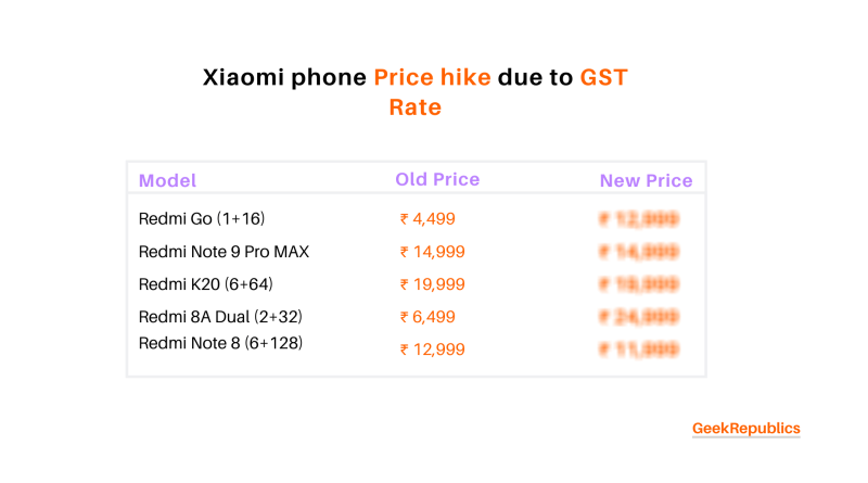 Xiaomi new Smartphone price list in India Redmi