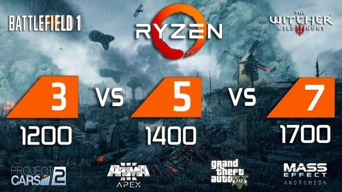 Ryzen APU – Lets Create a Powerful Gaming PC 2020