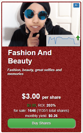 fashion and beauty fast2earn share