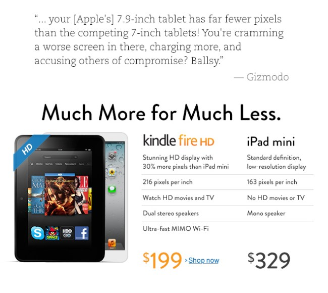 iPad Mini vs Kindle Fire