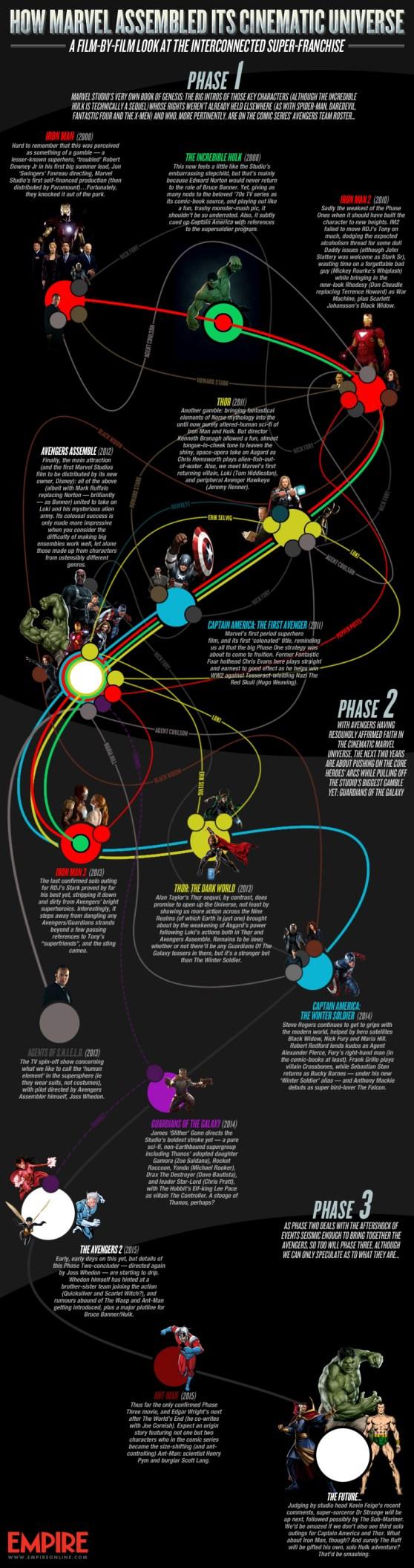 marvel-infographic
