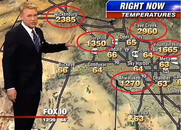 FOX 10's Cory McCloskey Handles Awkward Weather Map Malfunction Like a Pro