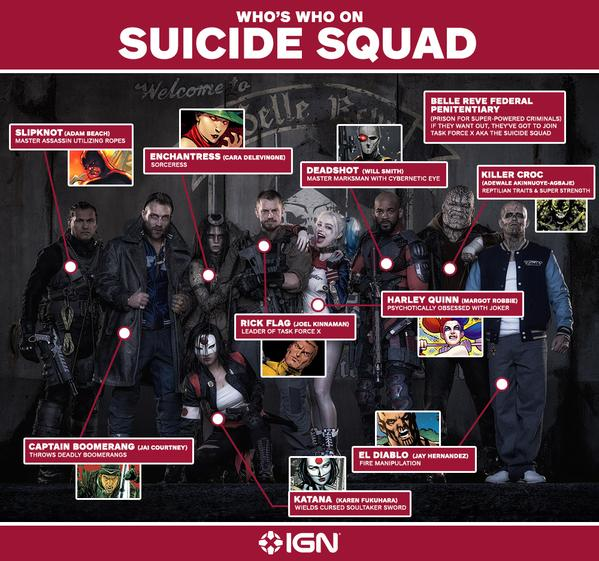 who is suicide squad