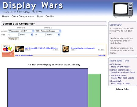 Display Wars