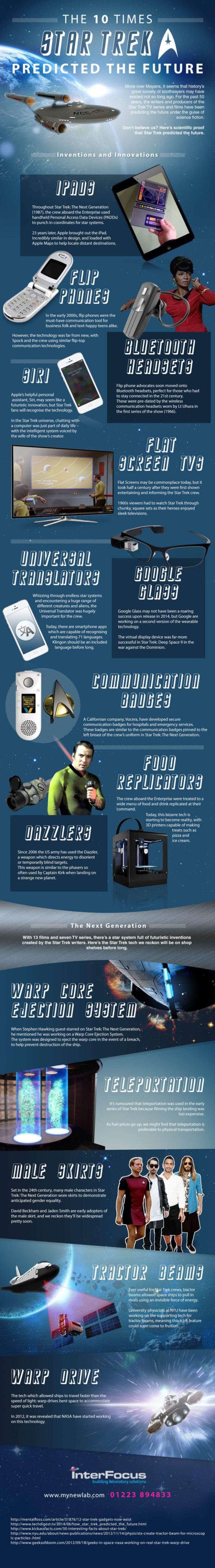 Star Trek Tecnología