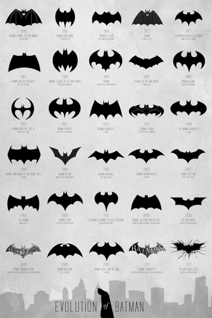 evolution-of-batman (1)
