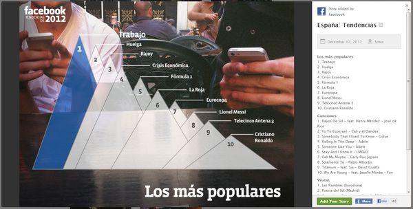 facebook-tendencias-spain-2012
