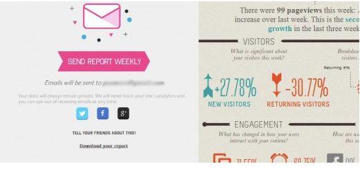 google-analytics-visual-ly-tnw-email